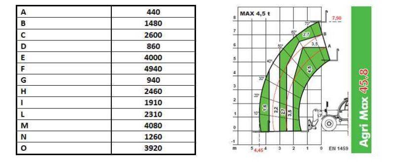 Agri Max 45.8