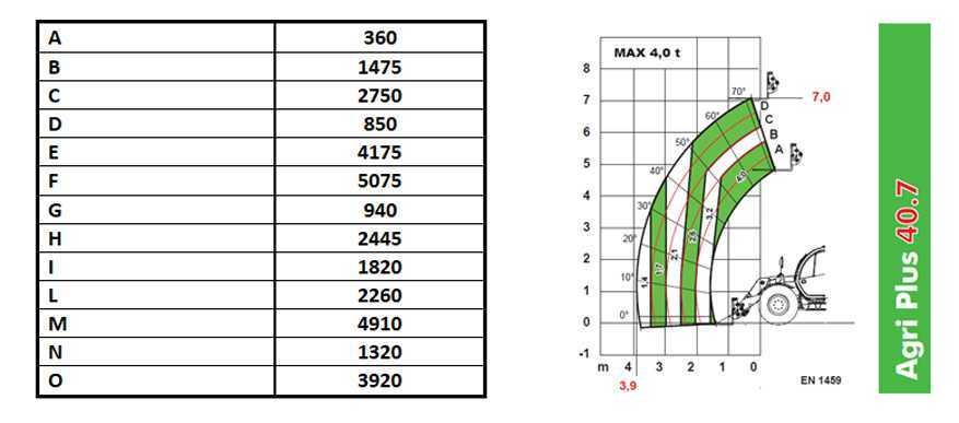 Agri Plus 40.7