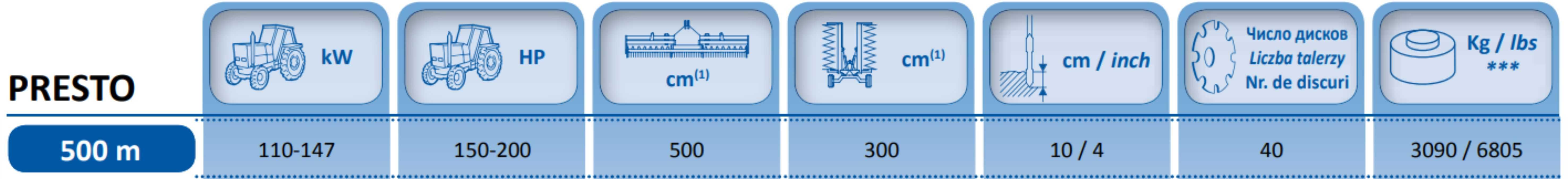 Легкая дисковая борона PRESTO 500
