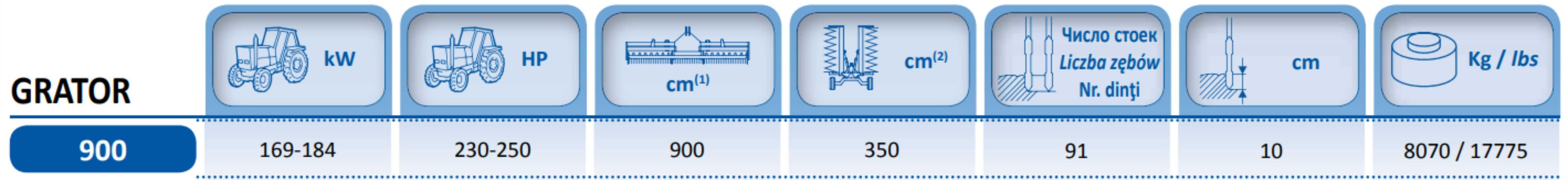 Предпосевной культиватор Grator 900