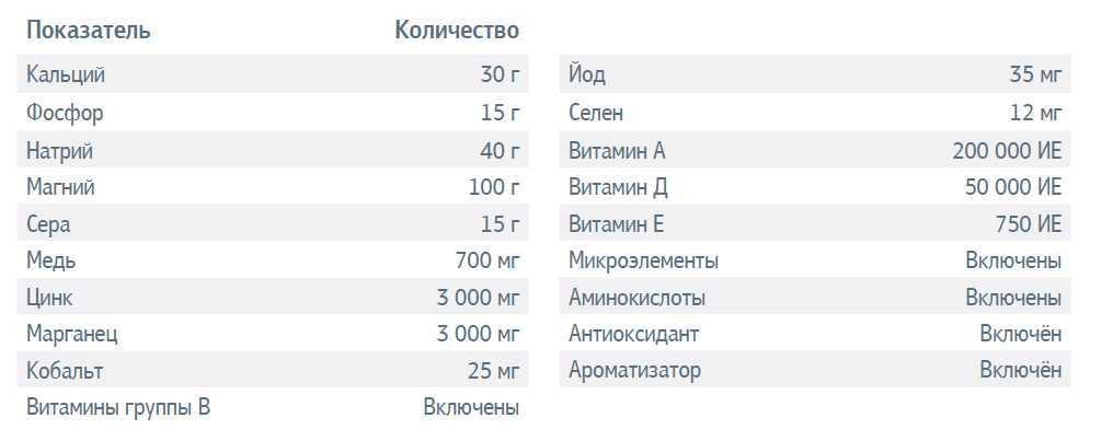 Кауфит 4 (ВМКС)